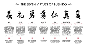 7-virtues